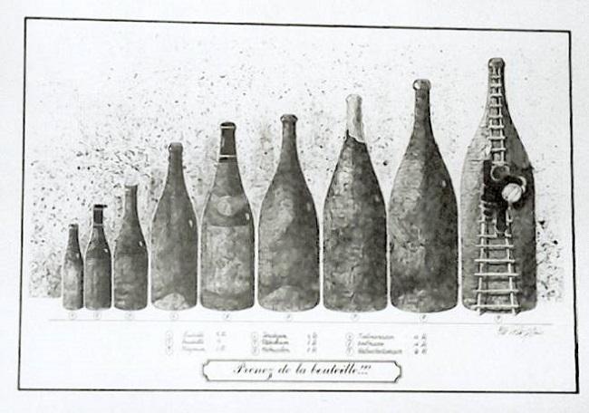 tamaño ideal de botella de vino